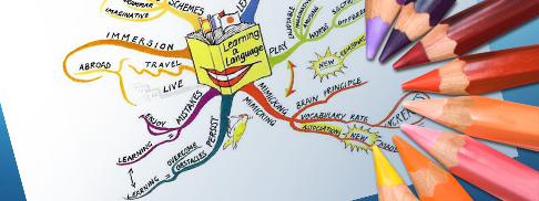 banner_mindmapping